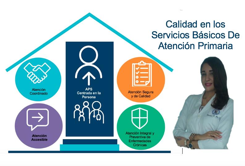 Calidad en los Servicios Básicos de Atención Primaria